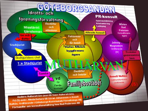 Göteborgsandan.jpg