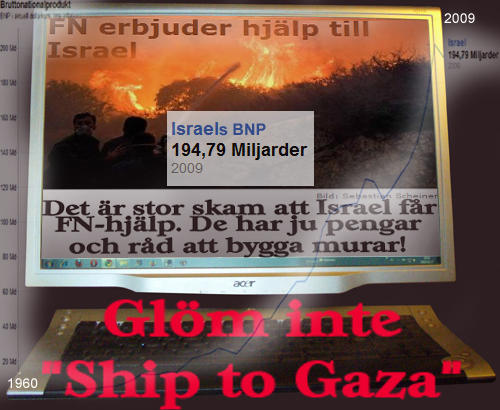Israelbrand o ship to gaza.jpg